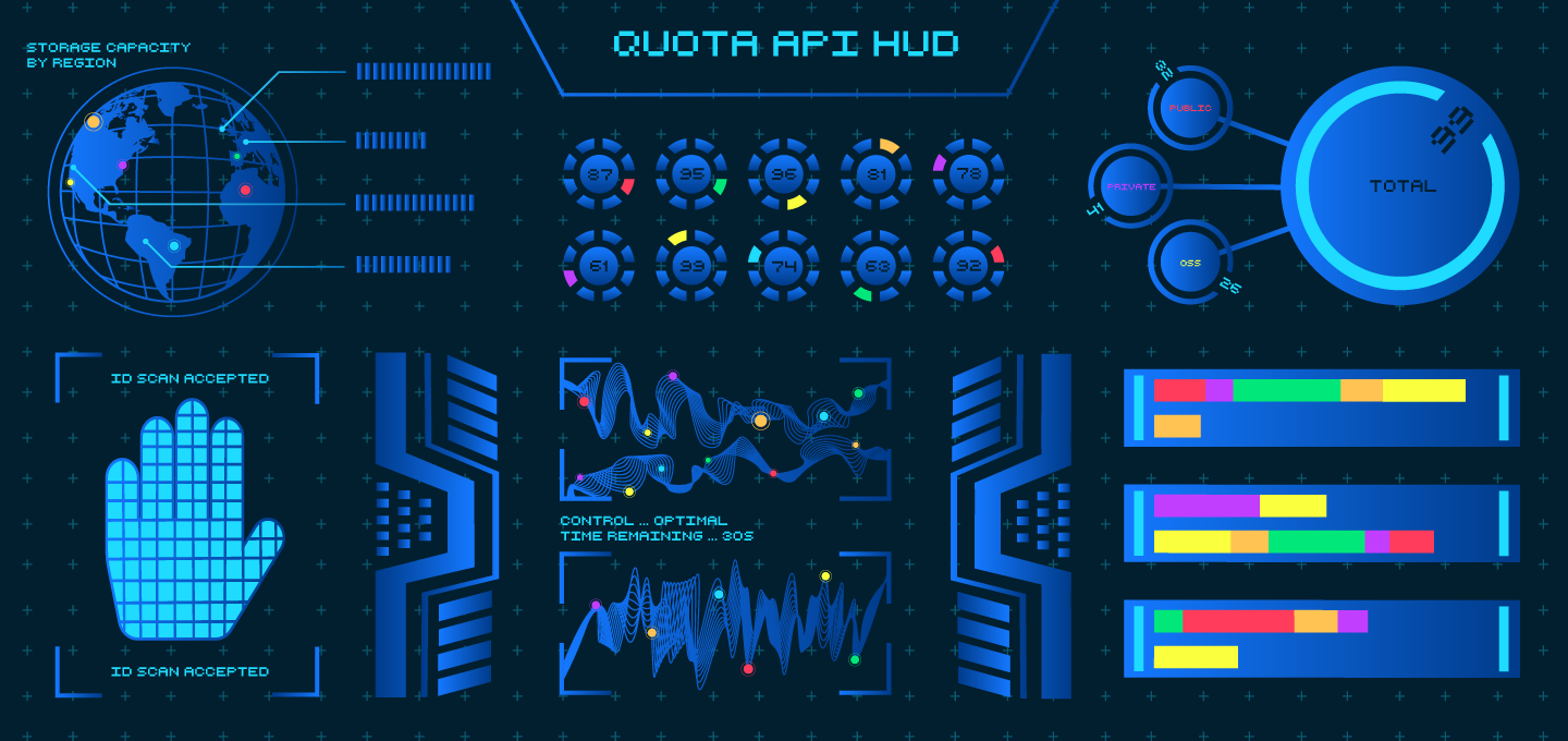 Track your Bandwidth & Storage limits with our Quota API